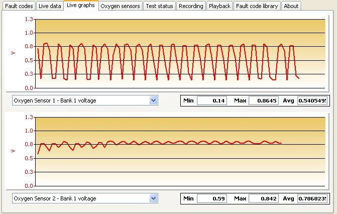 Click image for larger version  Name:02 sensors jan 2009 idle.JPG Views:287 Size:59.9 KB ID:95918