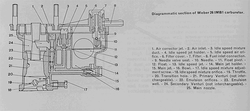 Click image for larger version  Name:26IMB Schematic 2.jpg Views:844 Size:109.7 KB ID:101478