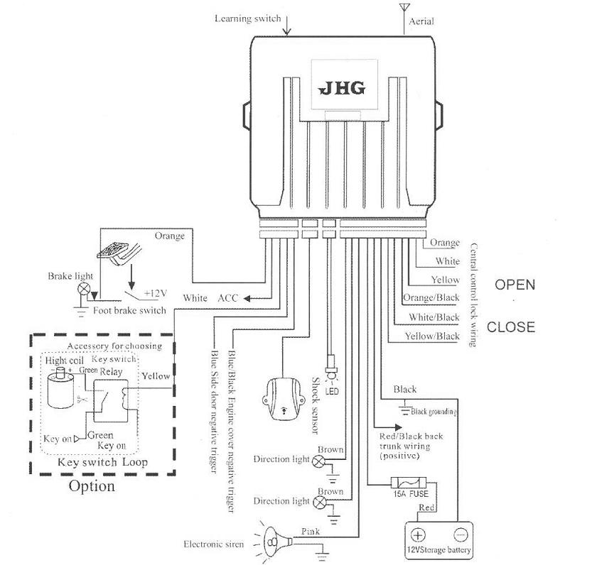 Click image for larger version  Name:alarmwiring.jog.JPG Views:3802 Size:65.7 KB ID:2582