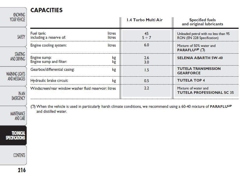 Click image for larger version  Name:APE_Handbook_2010_Capacities_p216.jpg Views:12 Size:79.6 KB ID:212294