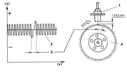 Click image for larger version  Name:crank sensor schematic.JPG Views:8 Size:14.6 KB ID:32251