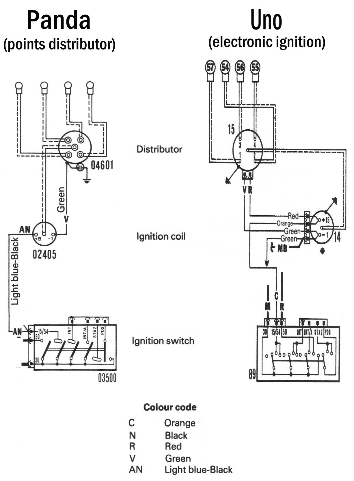 Click image for larger version  Name:Early Panda late uno wiring.jpg Views:15 Size:162.1 KB ID:182283