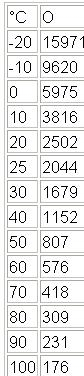 Click image for larger version  Name:eng temp v resistance 1.6.JPG Views:3 Size:12.7 KB ID:64203