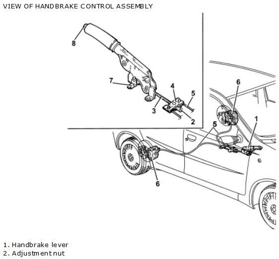 Click image for larger version  Name:parking brake.JPG Views:15 Size:38.9 KB ID:179318