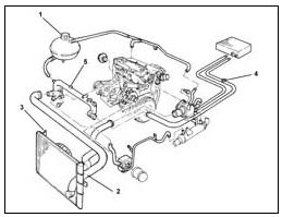 Click image for larger version  Name:Stilo 1.9 JTD Cooling System.jpg Views:456 Size:18.6 KB ID:99523