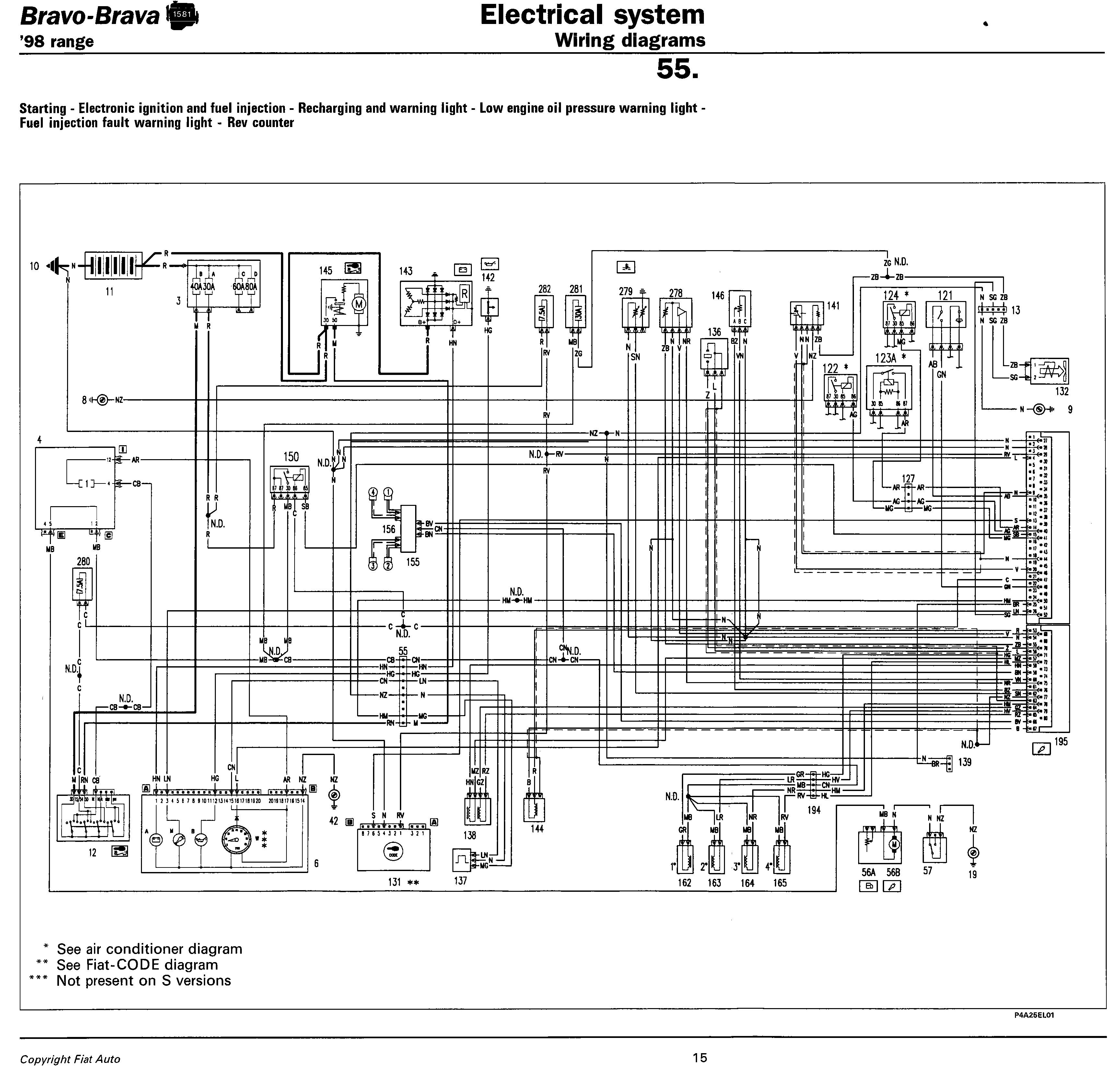 Technical  Brava 16 16v    wiring       diagram     The    FIAT    Forum