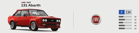cars-145
