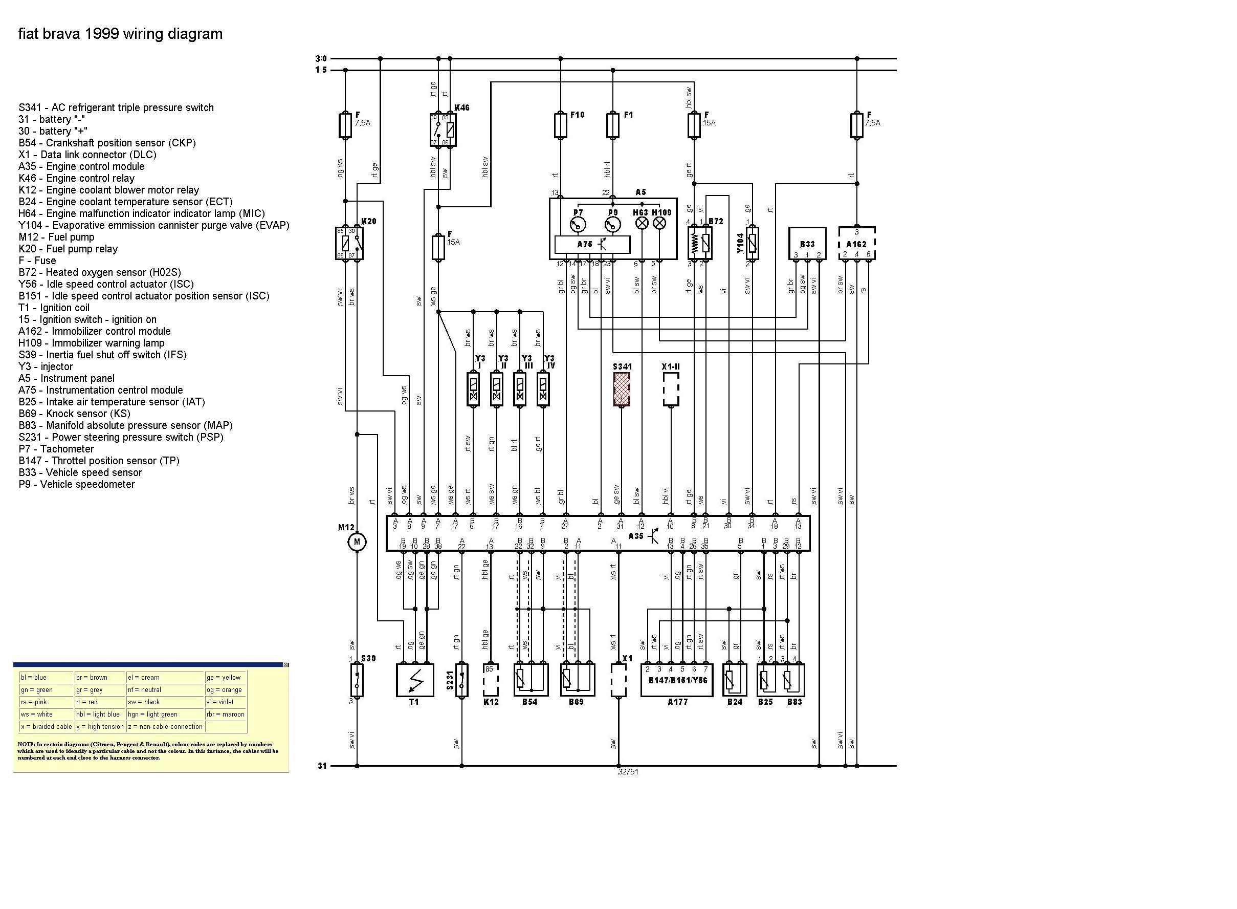 Complete 1999 Bravo Wiring Diagram