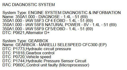 Technical: Grande Punto 1 4 Auto stuck in Neutral P060C